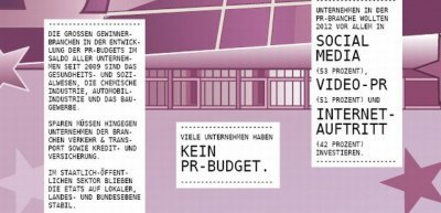 PR-Budget anyone? (c) Dreamstime; Marcel Franke